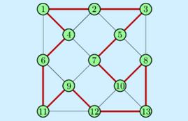 Algorithms   KnowledgeBase   Faceprep PROcoder